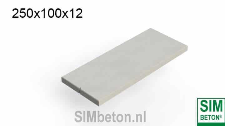 SIMvlak® Industrieplaten