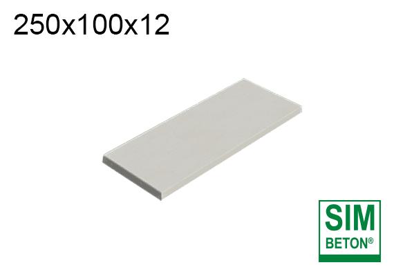 SIMvlak® Industrieplaten-oud